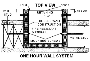 One Hour Wall System ...