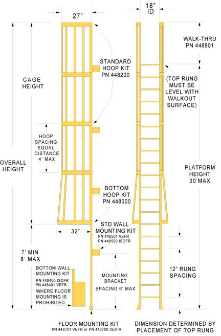 Bl Wilcox Fiberglass Reinforced Plastic Safety Ladders