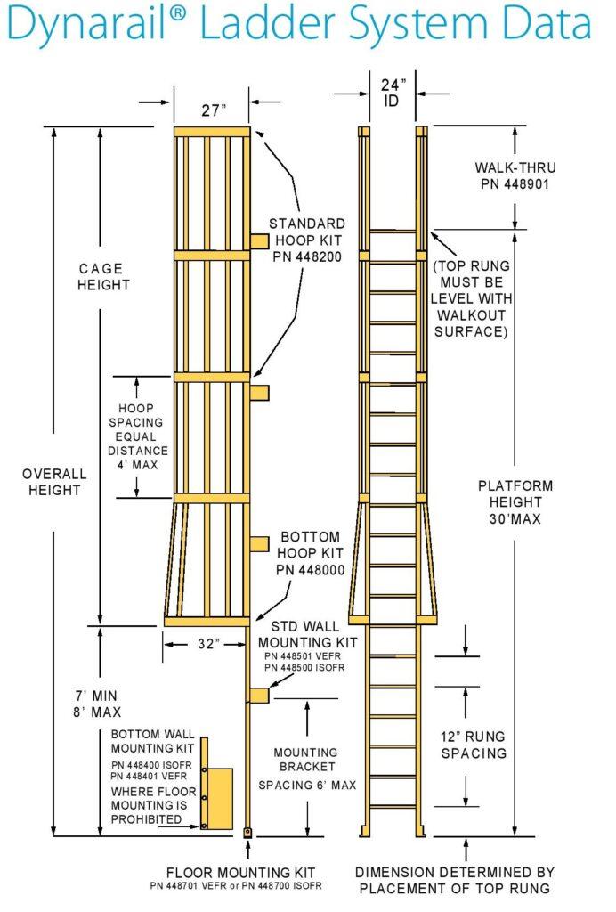 Dynarail® Ladder System Data