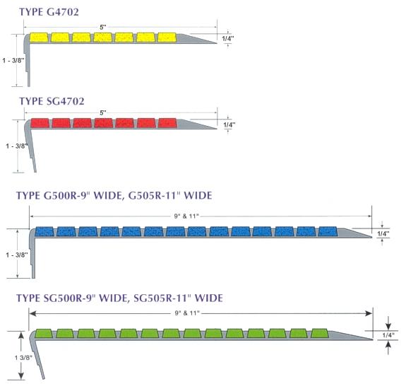 renovation tread types