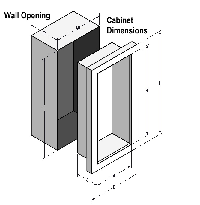 cabinet wall opening and cabinet dimensions