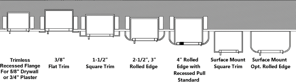 Examples of cabinets mounts