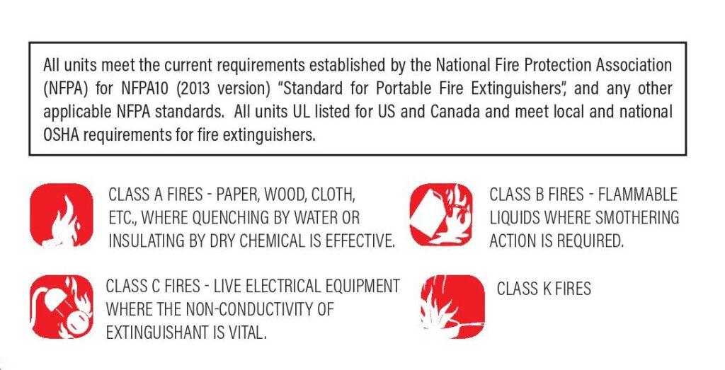 NFPA disclaimer